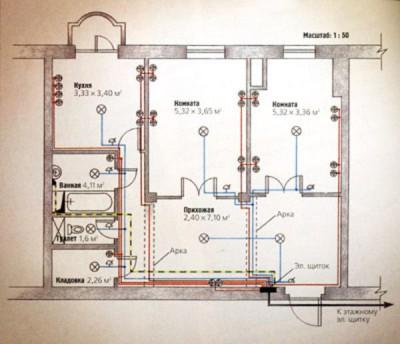 Классический вариант схемы электропроводки в стандартной квартире