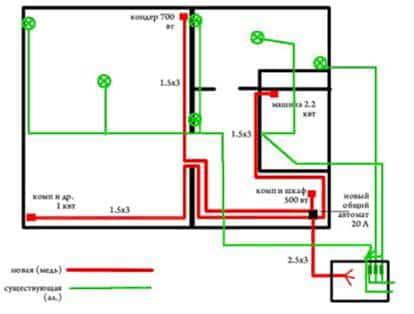 Проектируем замену электрической проводки в квартире