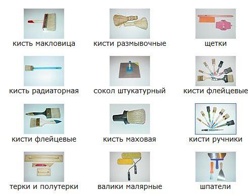 Необходимые для работ инструменты