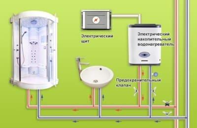 По такой схеме подключают водонагреватель