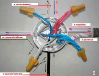 Провода или кабельные жилы от потребителей соединяют с магистральными проводами в распределительных коробках