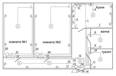 Практичное обустройство электропроводки двухкомнатной квартиры