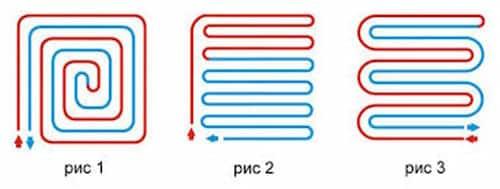 три схемы теплого водяного пола