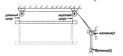 конструкция потолочной сушилки